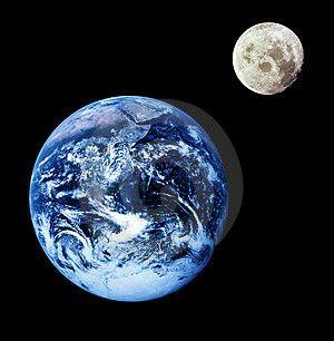 La Terre et son histoire - Rotation -
