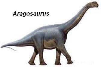 Les dinosaures - Aragosaurus -