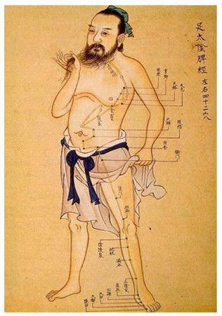 Médecines douces - Acupuncture -