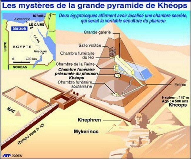 coupe_pyramide.jpg