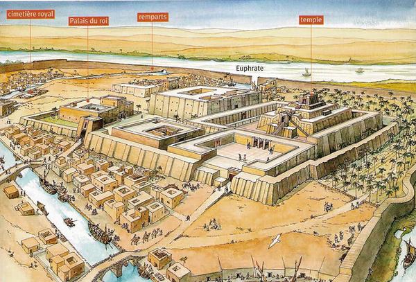 Archéologie - La cité D'our -