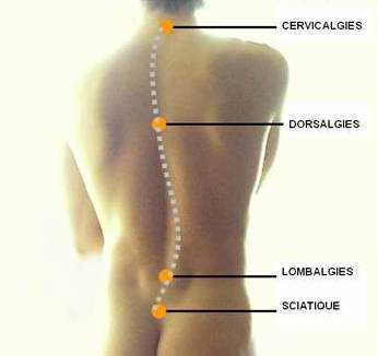 Médecines douces... - L'ostéopathie -