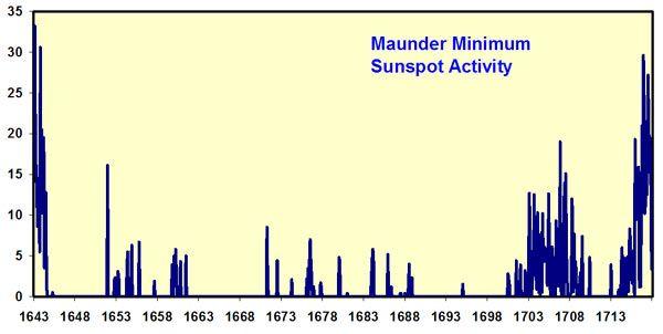 maunder-1c0da8f.jpg